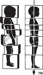 Rolfing – Balancing the Body in a Progressive, Systematic Way